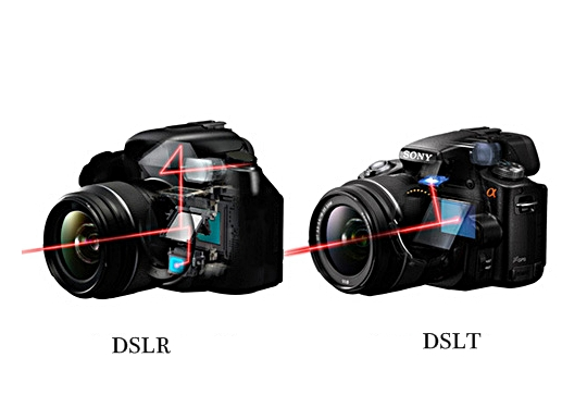 dslr photography tutorials for beginners pdf download