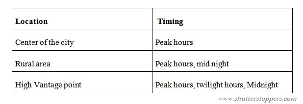timing and location for light trail photography