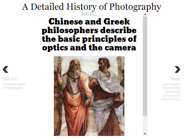 A Detailed History of Photography (Timeline) | Shutterstoppers